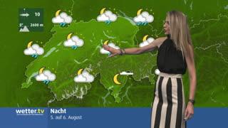 Schweizer Wetterflash